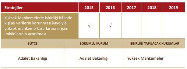 yargi reformu6