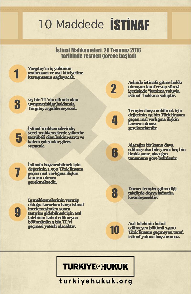 istinaf_mahkemesi_infografik